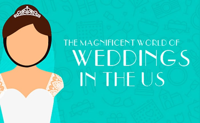 Infographic - The magnificent world of weddings in the US