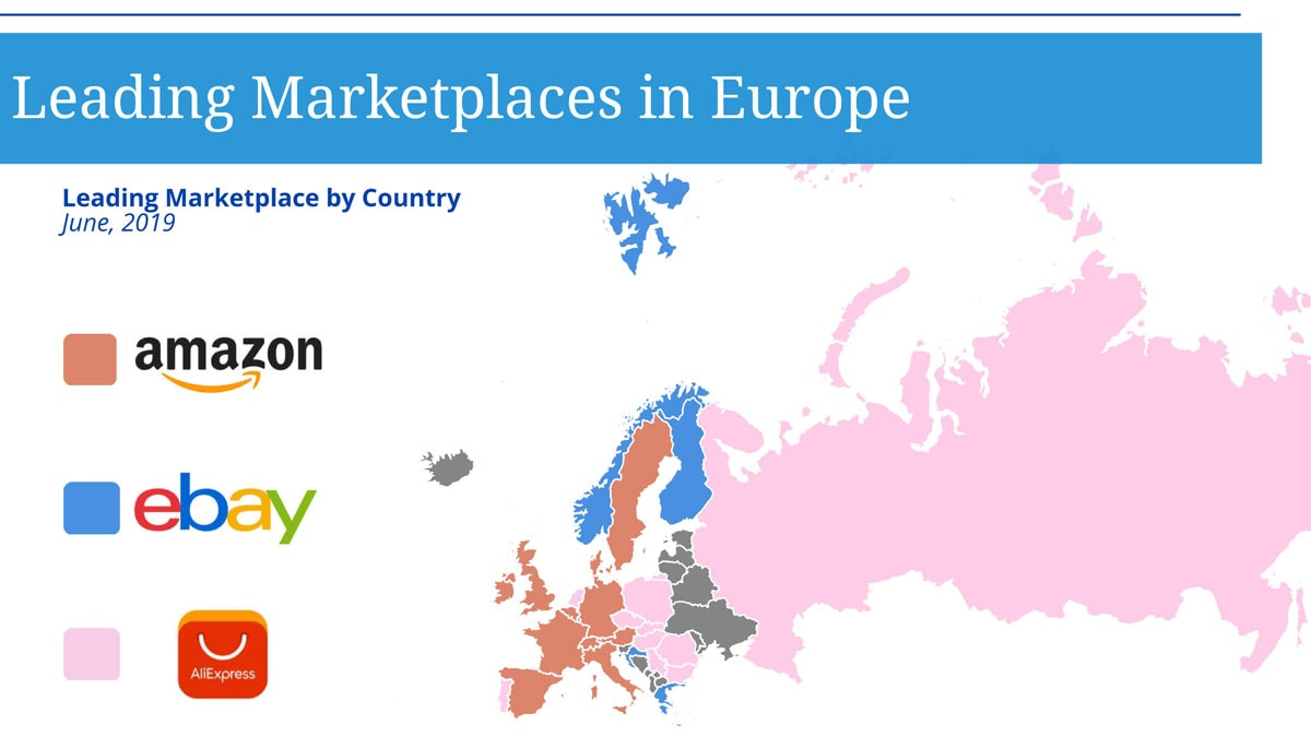 8 facts about ecommerce in Europe every online retailer should know
