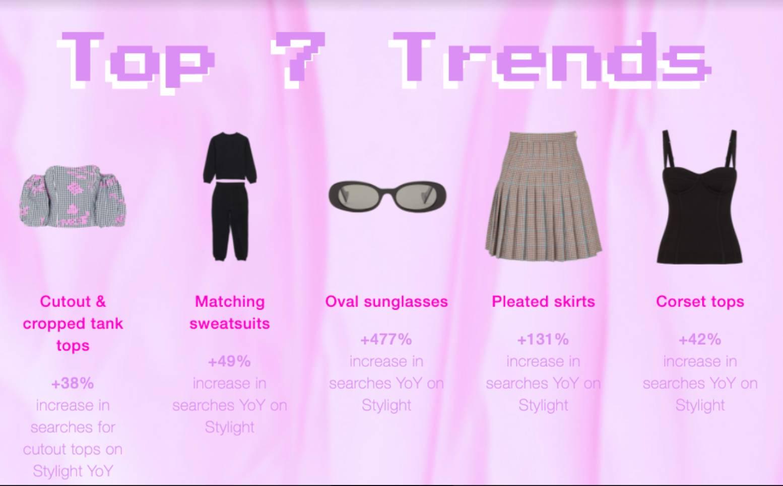 Top trends on Tiktok
