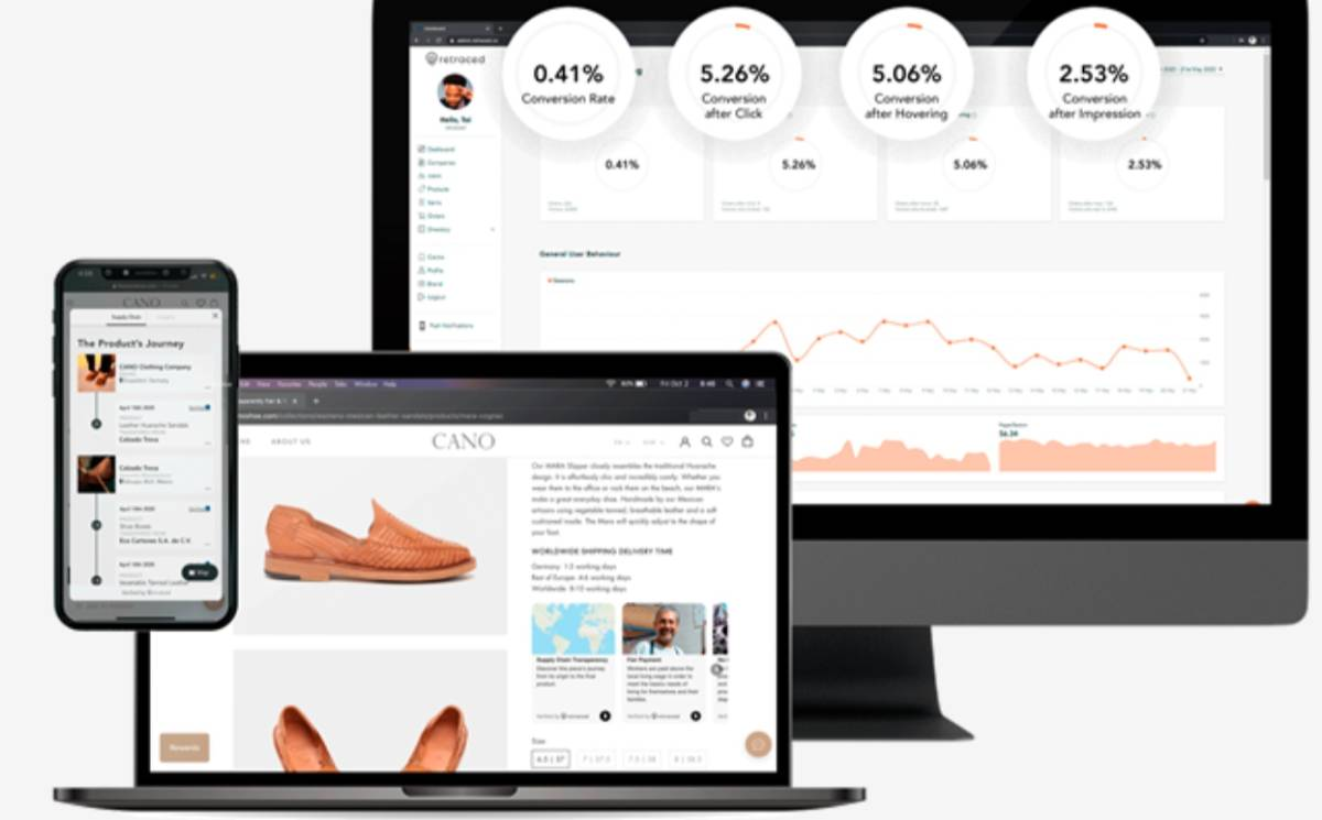 Fashion blockchain start-up Retraced raises 1 million euros in seed funding